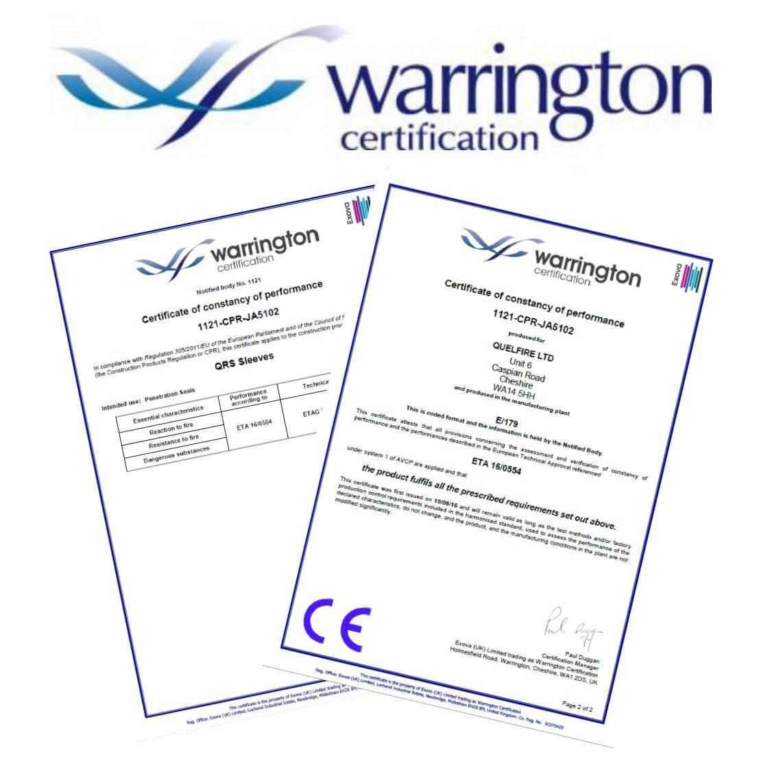 Ce Mark Certification Quelfire