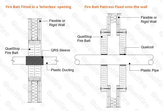 Fire Batt Pattress Fixed or Installed in a Letterbox Opening